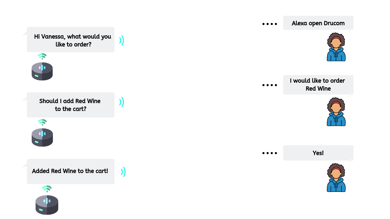 Multi-turn conversation with Alexa
